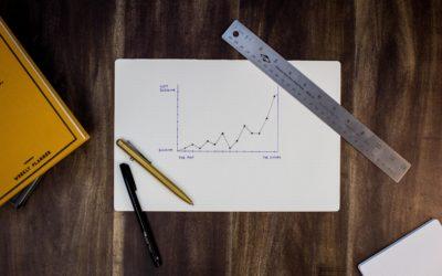 Der Coaching-Markt und sein Wachstum